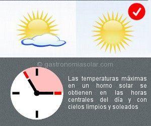 horno solar temperatura